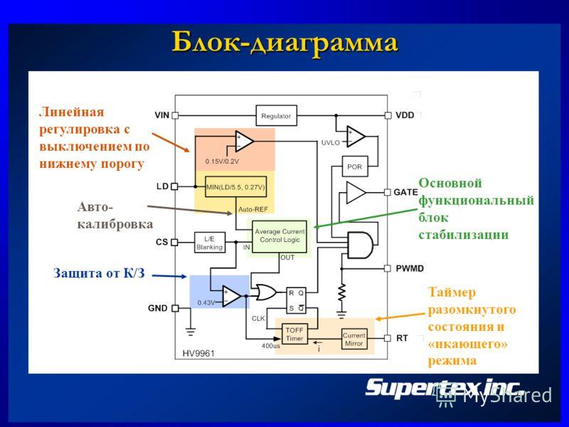 Блок-диаграмма Авто- калибровка Основной функциональный блок стабилизации Защита от К/З Таймер разомкнутого состояния и «икающего» режима Линейная регулировка с выключением по нижнему порогу