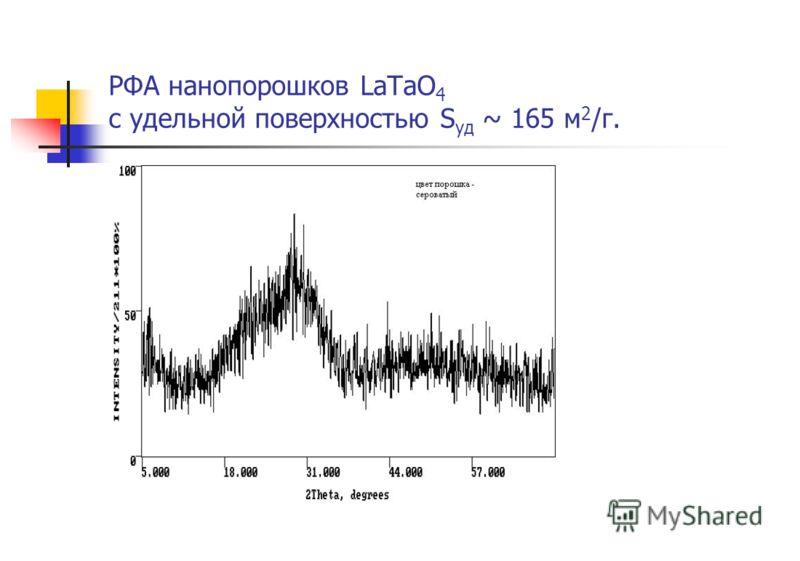 РФА нанопорошков LaTaO 4 с удельной поверхностью S уд ~ 165 м 2 /г.