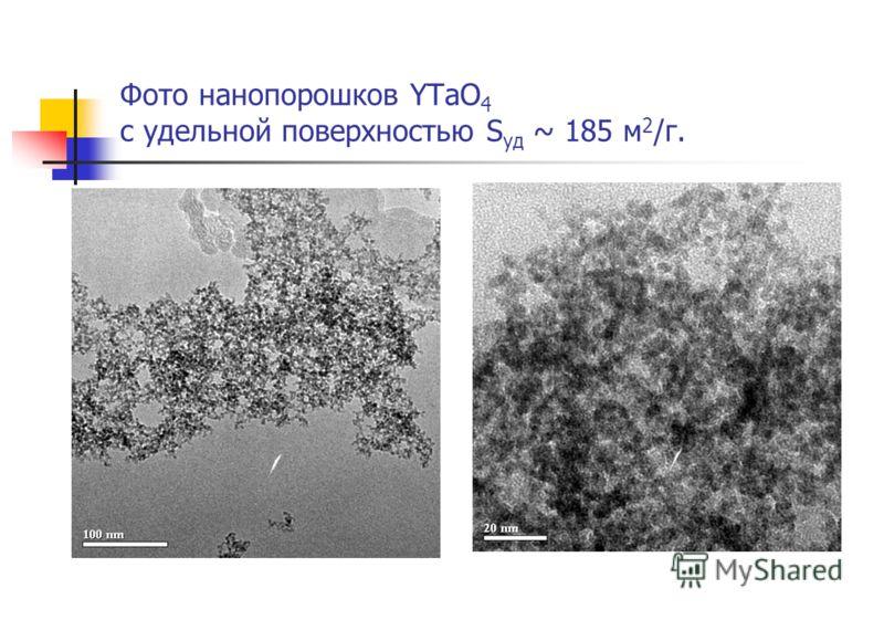 Фото нанопорошков YTaO 4 с удельной поверхностью S уд ~ 185 м 2 /г.