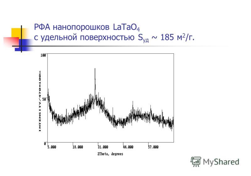 РФА нанопорошков LaTaO 4 с удельной поверхностью S уд ~ 185 м 2 /г.