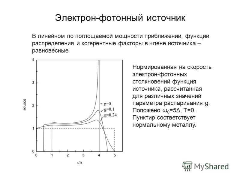 Электрон-фотонный источник В линейном по поглощаемой мощности приближении, функции распределения и когерентные факторы в члене источника – равновесные Нормированная на скорость электрон-фотонных столкновений функция источника, рассчитанная для различ