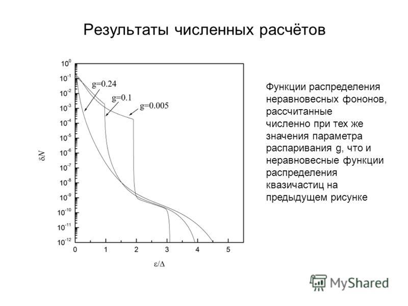 Результаты численных расчётов Функции распределения неравновесных фононов, рассчитанные численно при тех же значения параметра распаривания g, что и неравновесные функции распределения квазичастиц на предыдущем рисунке