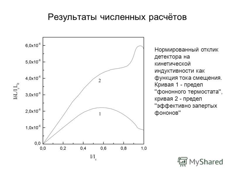 Результаты численных расчётов Нормированный отклик детектора на кинетической индуктивности как функция тока смещения. Кривая 1 - предел ''фононного термостата'', кривая 2 - предел ''эффективно запертых фононов''