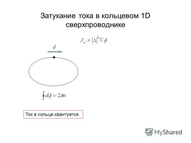 Затухание тока в кольцевом 1D сверхпроводнике J Ток в кольце квантуется