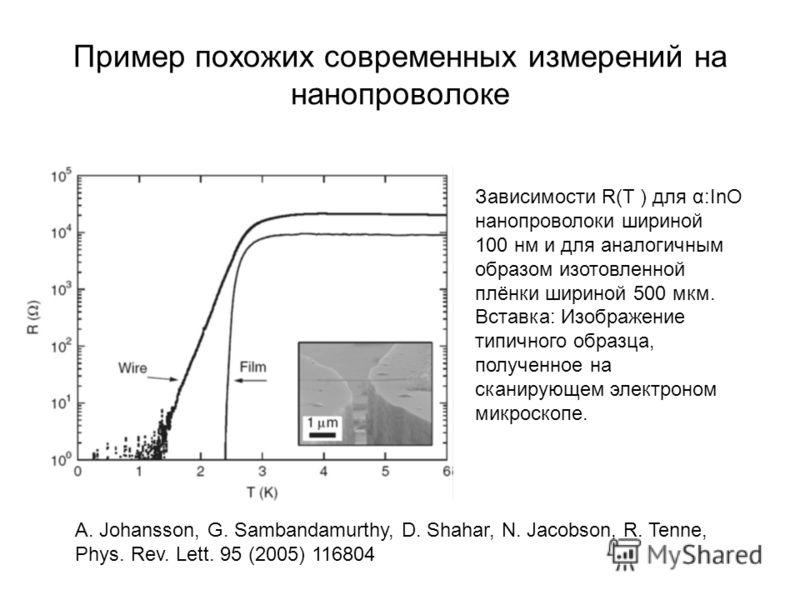 Пример похожих современных измерений на нанопроволоке Зависимости R(T ) для α:InO нанопроволоки шириной 100 нм и для аналогичным образом изотовленной плёнки шириной 500 мкм. Вставка: Изображение типичного образца, полученное на сканирующем электроном
