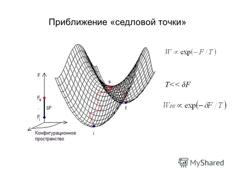 Приближение «седловой точки» T