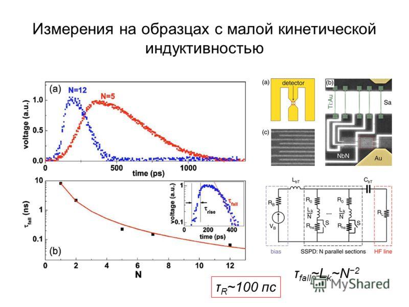 Измерения на образцах с малой кинетической индуктивностью τ fall ~L k ~N 2 τ R ~100 пс