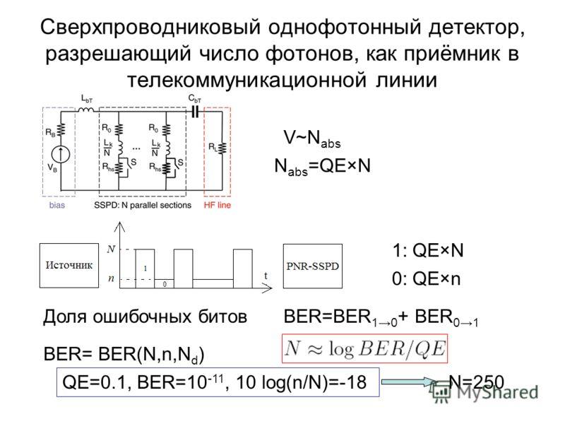 Сверхпроводниковый однофотонный детектор, разрешающий число фотонов, как приёмник в телекоммуникационной линии Доля ошибочных битов N abs =QE×N V~N abs 0: QE×n 1: QE×N BER=BER 10 + BER 01 BER= BER(N,n,N d ) QE=0.1, BER=10 -11, 10 log(n/N)=-18 N=250