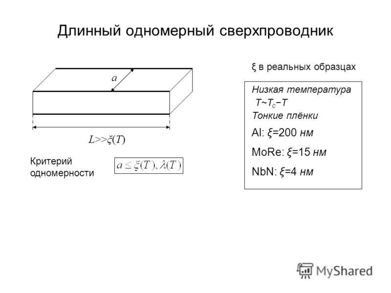 Длинный одномерный сверхпроводник a L>>ξ(T) Низкая температура Т~T c T Al: ξ=200 нм NbN: ξ=4 нм MoRe: ξ=15 нм Тонкие плёнки Критерий одномерности ξ в реальных образцах