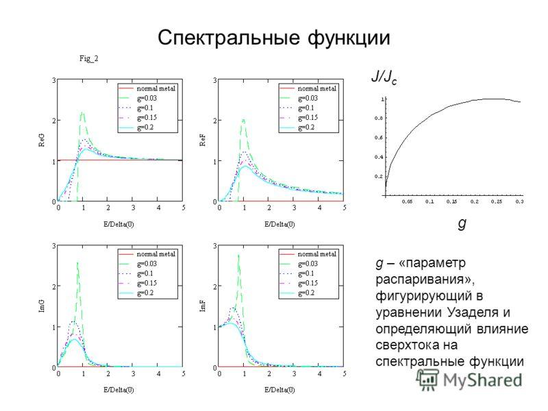 Спектральные функции g – «параметр распаривания», фигурирующий в уравнении Узаделя и определяющий влияние сверхтока на спектральные функции g J/J c