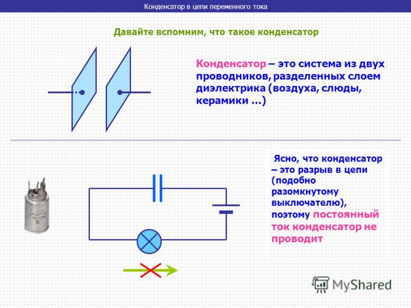 Конденсатор в цепи переменного тока Давайте вспомним, что такое конденсатор Конденсатор – это система из двух проводников, разделенных слоем диэлектрика (воздуха, слюды, керамики …) Ясно, что конденсатор – это разрыв в цепи (подобно разомкнутому выкл