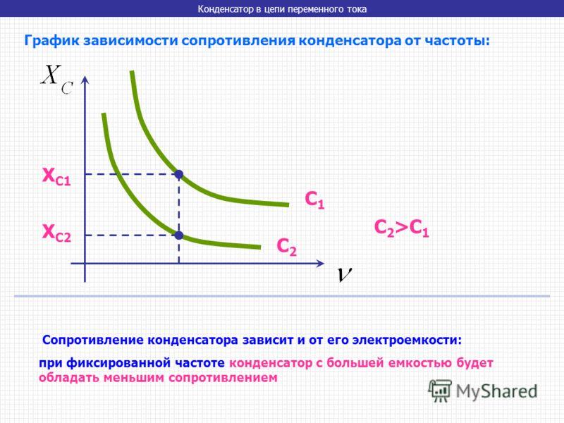 Конденсатор в цепи переменного тока График зависимости сопротивления конденсатора от частоты: Сопротивление конденсатора зависит и от его электроемкости: при фиксированной частоте конденсатор с большей емкостью будет обладать меньшим сопротивлением С