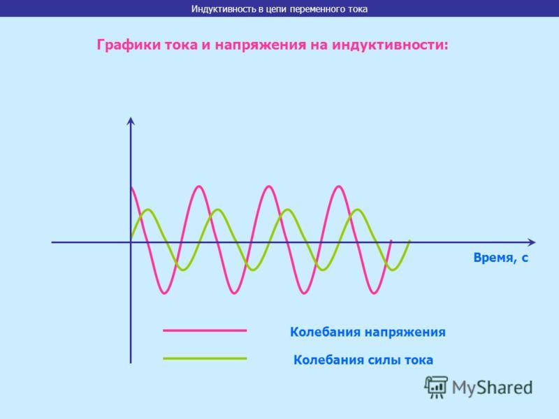Время, с Колебания напряжения Колебания силы тока Индуктивность в цепи переменного тока Графики тока и напряжения на индуктивности: