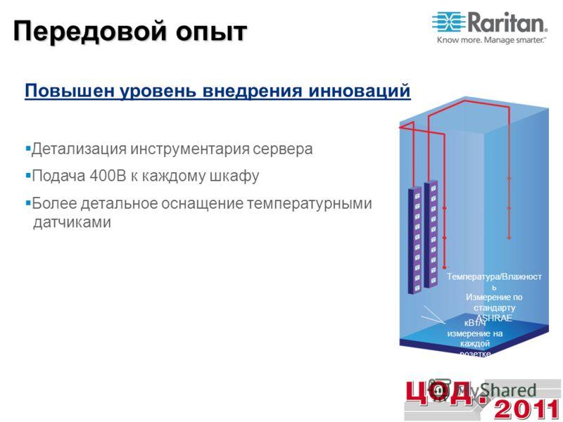 Повышен уровень внедрения инноваций Детализация инструментария сервера Подача 400В к каждому шкафу Более детальное оснащение температурными датчиками кВт/ч измерение на каждой розетке Температура/Влажност ь Измерение по стандарту ASHRAE Передовой опы