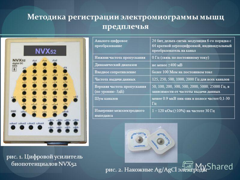 Методика регистрации электромиограммы мышц предплечья рис. 1. Цифровой усилитель биопотенциалов NVX52 рис. 2. Накожные Ag/AgCl электроды Аналого-цифровое преобразование 24 бит, дельта-сигма модуляция 6-го порядка с 64 кратной переоцифровкой, индивиду