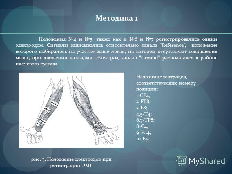 Методика 1 Положения 4 и 5, также как и 6 и 7 регистрировались одним электродом. Сигналы записывались относительно канала Reference, положение которого выбиралось на участке выше локтя, на котором отсутствуют сокращения мышц при движении пальцами. Эл