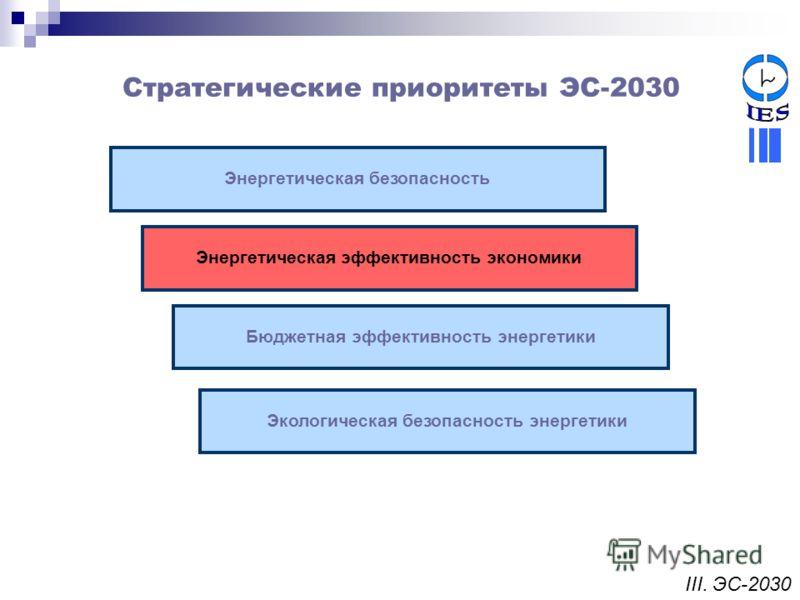 Энергетическая эффективность экономики Бюджетная эффективность энергетики Энергетическая безопасность Стратегические приоритеты ЭС-2030 Экологическая безопасность энергетики III. ЭС-2030