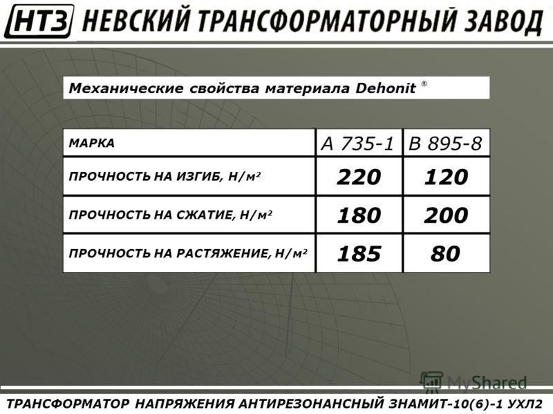 Механические свойства материала Dehonit ® ТРАНСФОРМАТОР НАПРЯЖЕНИЯ АНТИРЕЗОНАНСНЫЙ ЗНАМИТ- 10(6) - 1 УХЛ2 МАРКА А 735-1В 895-8 ПРОЧНОСТЬ НА ИЗГИБ, Н/м 2 220 120 ПРОЧНОСТЬ НА СЖАТИЕ, Н/м 2 180 200 ПРОЧНОСТЬ НА РАСТЯЖЕНИЕ, Н/м 2 185 80
