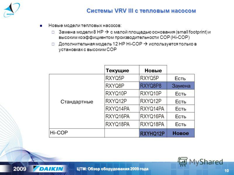 10 ЦТМ: Обзор оборудования 2009 года Новые модели тепловых насосов: Замена модели 8 HP с малой площадью основания (small footprint) и высоким коэффициентом производительности COP (Hi-COP) Дополнительная модель 12 HP Hi-COP используется только в устан