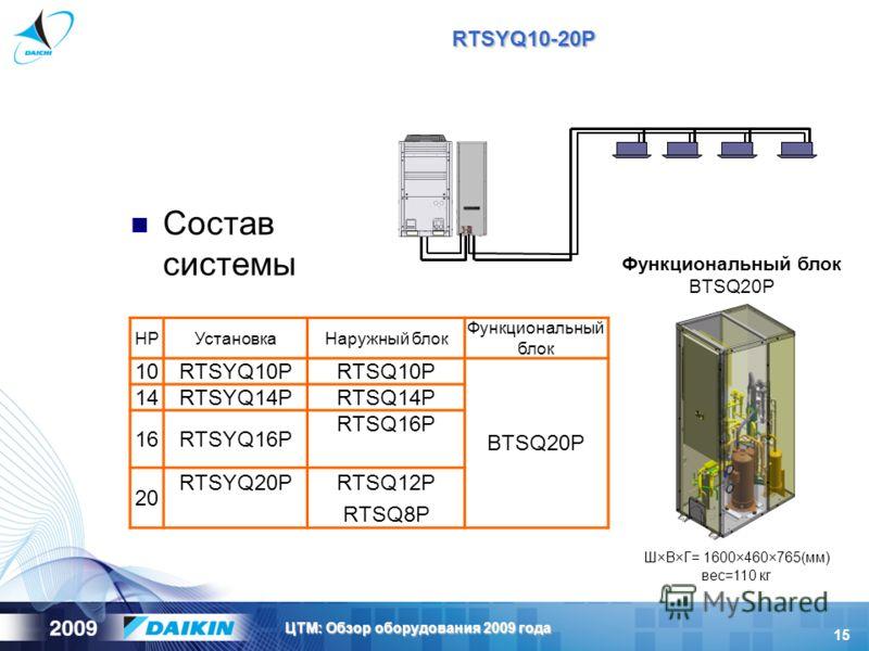 15 ЦТМ: Обзор оборудования 2009 года RTSYQ10-20P Состав системы HPУстановкаНаружный блок Функциональный блок 10RTSYQ10PRTSQ10P BTSQ20P 14RTSYQ14PRTSQ14P 16RTSYQ16P RTSQ16P 20 RTSYQ20PRTSQ12P RTSQ8P Функциональный блок BTSQ20P Ш×В×Г= 1600×460×765(мм)