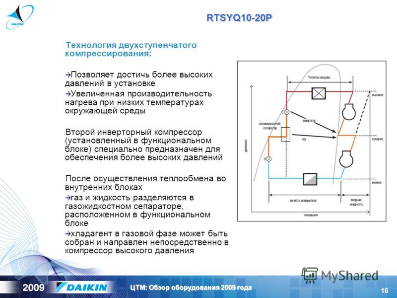 16 ЦТМ: Обзор оборудования 2009 года Технология двухступенчатого компрессирования: Позволяет достичь более высоких давлений в установке Увеличенная производительность нагрева при низких температурах окружающей среды Второй инверторный компрессор (уст