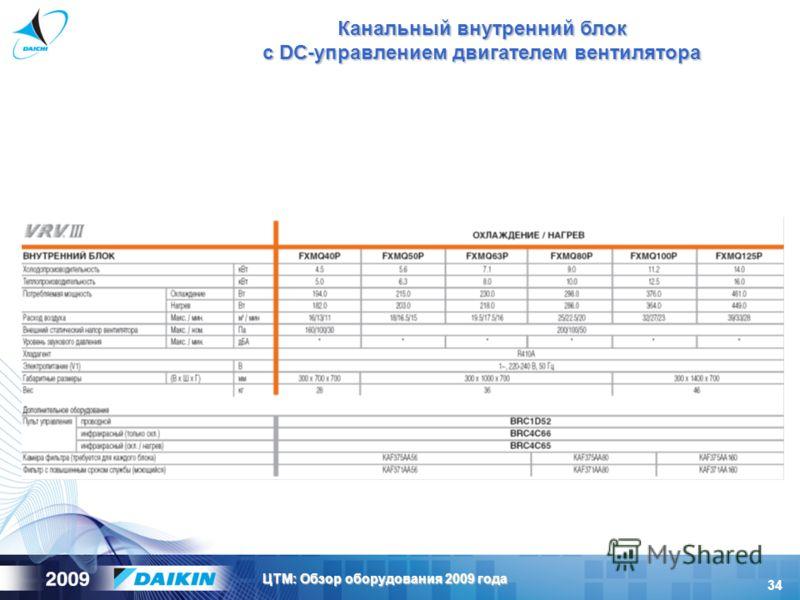 34 ЦТМ: Обзор оборудования 2009 года Канальный внутренний блок с DC-управлением двигателем вентилятора