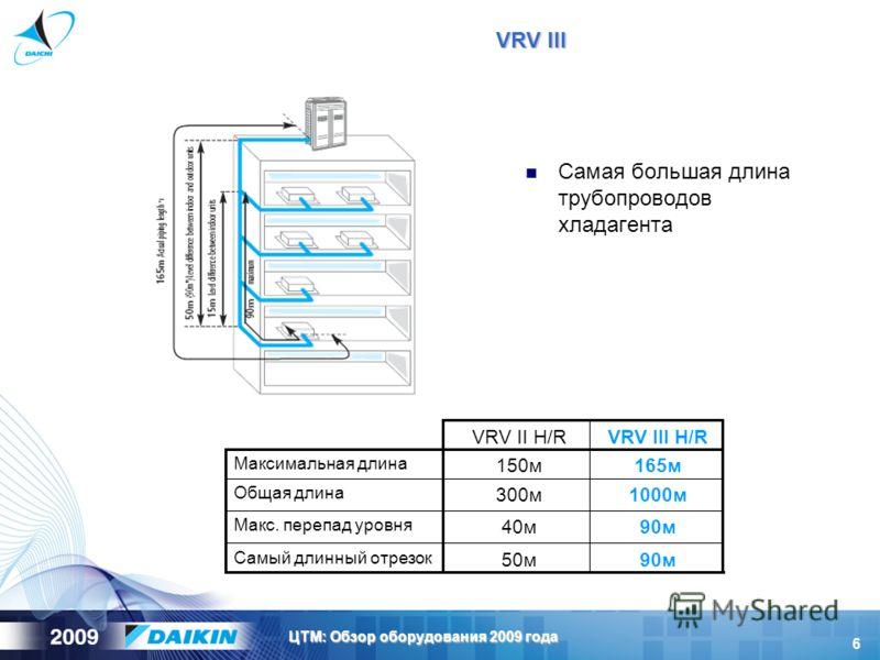 6 ЦТМ: Обзор оборудования 2009 года Самая большая длина трубопроводов хладагента 90м50м Самый длинный отрезок 90м40м Макс. перепад уровня 1000м300м Общая длина 165м150м Максимальная длина VRV III H/RVRV II H/R VRV III