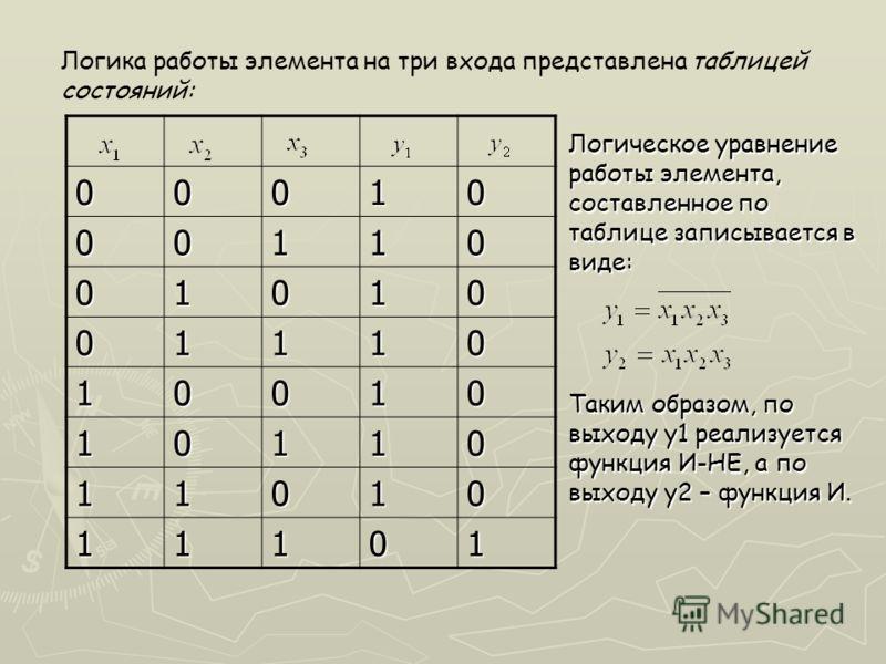 Логическое уравнение работы элемента, составленное по таблице записывается в виде: Таким образом, по выходу y1 реализуется функция И-НЕ, а по выходу y2 – функция И. 00010 00110 01010 01110 10010 10110 11010 11101 Логика работы элемента на три входа п