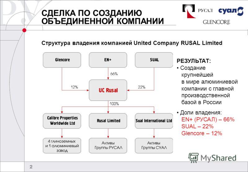 2 СДЕЛКА ПО СОЗДАНИЮ ОБЪЕДИНЕННОЙ КОМПАНИИ РЕЗУЛЬТАТ: Создание крупнейшей в мире алюминиевой компании с главной производственной базой в России Доли владения: EN+ (РУСАЛ) – 66% SUAL – 22% Glencore – 12% Структура владения компанией United Company RUS