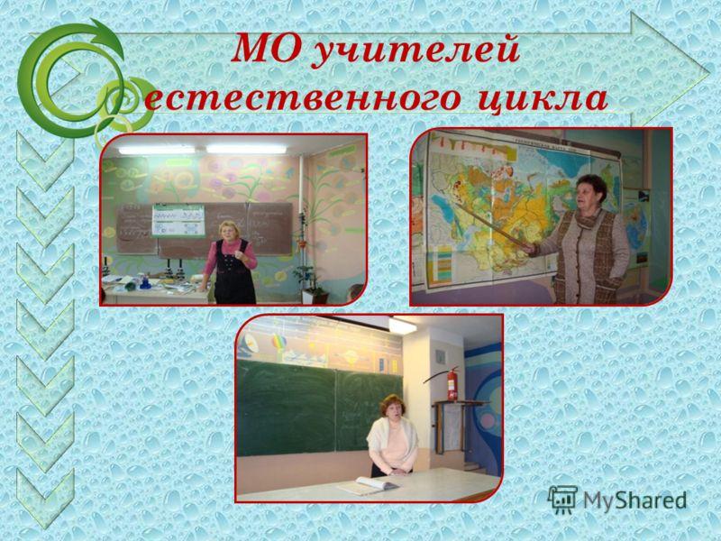 МО учителей естественного цикла