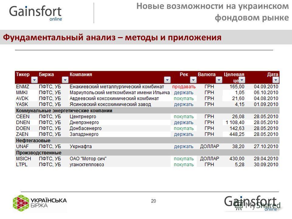 май 14 Фундаментальный анализ – методы и приложения Новые возможности на украинском фондовом рынке 20