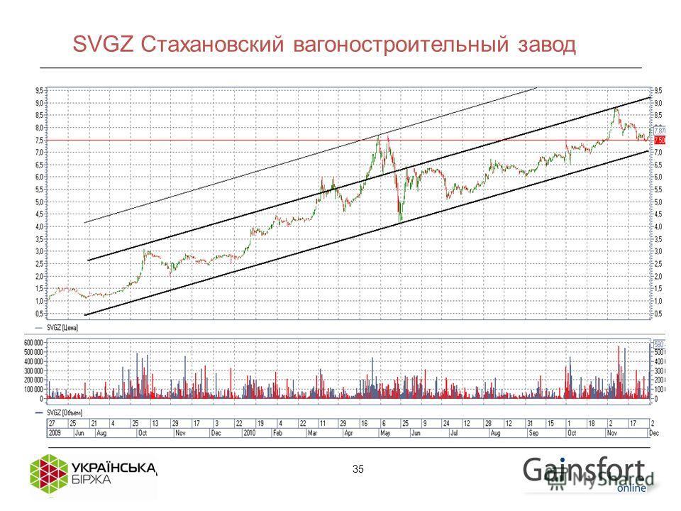 35 8 SVGZ Стахановский вагоностроительный завод 35