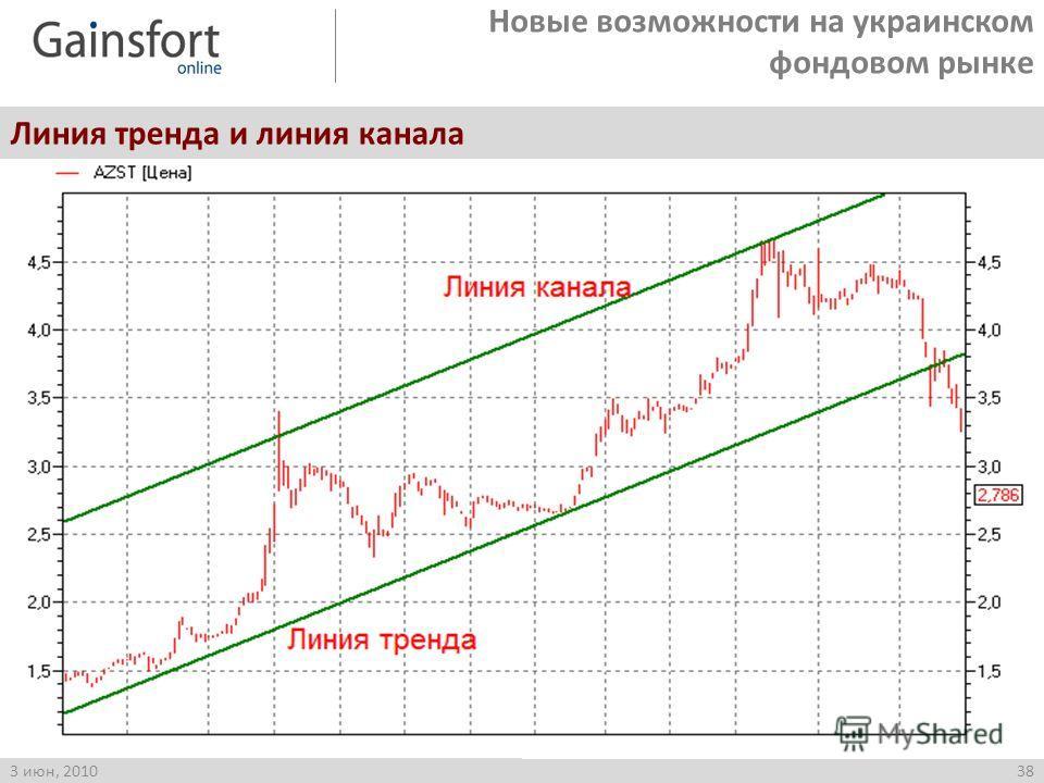 Новые возможности на украинском фондовом рынке Линия тренда и линия канала 3 июньь, 2010 38