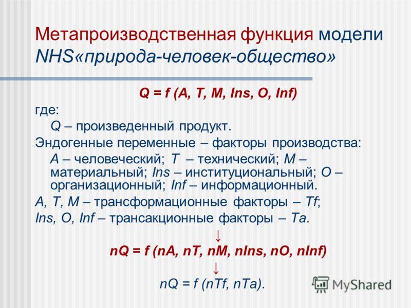Метапроизводственная функция модели NHS«природа-человек-общество» Q = f (A, T, M, Ins, O, Inf) где: Q – произведенный продукт. Эндогенные переменные – факторы производства: А – человеческий; Т – технический; M – материальный; Ins – институциональный;