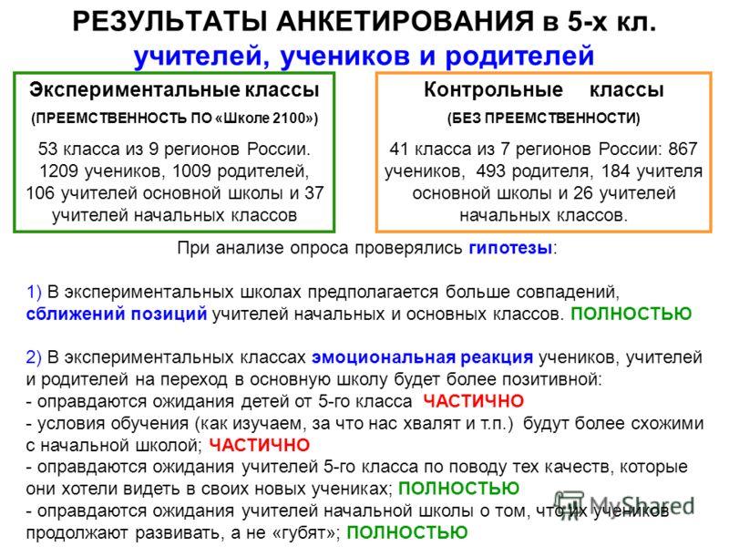 РЕЗУЛЬТАТЫ АНКЕТИРОВАНИЯ в 5-х кл. учителей, учеников и родителей Экспериментальные классы (ПРЕЕМСТВЕННОСТЬ ПО «Школе 2100») 53 класса из 9 регионов России. 1209 учеников, 1009 родителей, 106 учителей основной школы и 37 учителей начальных классов Ко