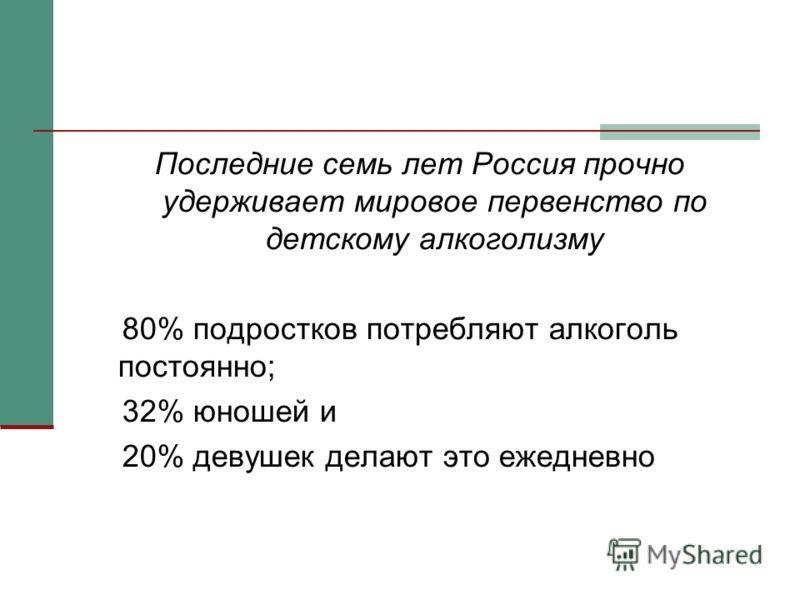 Последние семь лет Россия прочно удерживает мировое первенство по детскому алкоголизму 80% подростков потребляют алкоголь постоянно; 32% юношей и 20% девушек делают это ежедневно