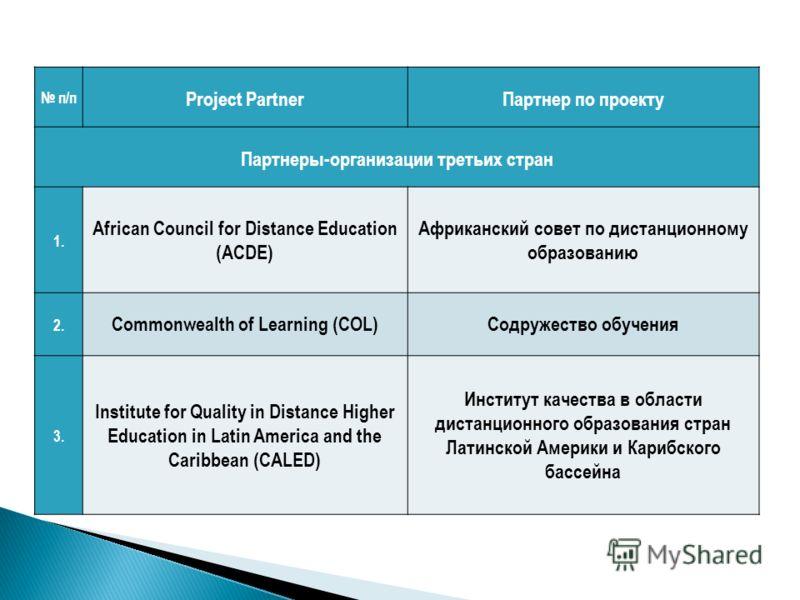 п/п Project PartnerПартнер по проекту Партнеры-организации третьих стран 1. African Council for Distance Education (ACDE) Африканский совет по дистанционному образованию 2. Commonwealth of Learning (COL)Содружество обучения 3. Institute for Quality i