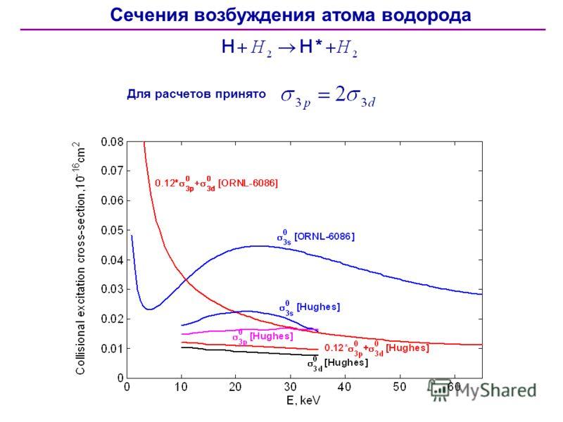 Сечения возбуждения атома водорода Для расчетов принято
