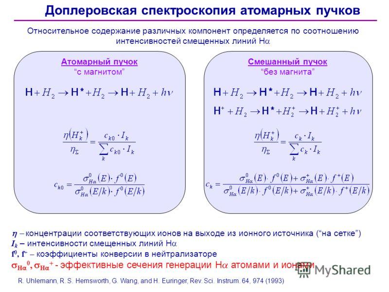 Относительное содержание различных компонент определяется по соотношению интенсивностей смещенных линий H Атомарный пучок с магнитом Смешанный пучок без магнита концентрации соответствующих ионов на выходе из ионного источника (на сетке) I k – интенс