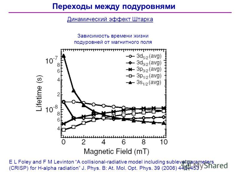 Динамический эффект Штарка Зависимость времени жизни подуровней от магнитного поля Переходы между подуровнями E L Foley and F M Levinton A collisional-radiative model including sublevel parameters (CRISP) for H-alpha radiation J. Phys. B: At. Mol. Op