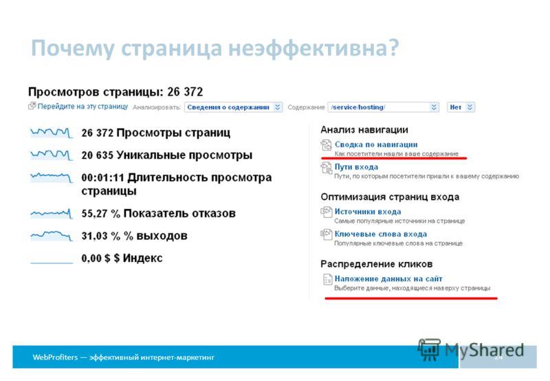 WebProfiters эффективный интернет-маркетинг 24 Почему страница неэффективна?