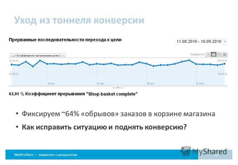 WebProfiters маркетинг с результатом Уход из тоннеля конверсии 28 Фиксируем ~64% «обрывов» заказов в корзине магазина Как исправить ситуацию и поднять конверсию?
