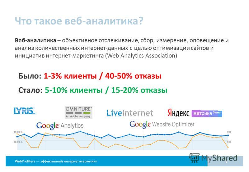 WebProfiters эффективный интернет-маркетинг 3 Было: 1-3% клиенты / 40-50% отказы Стало: 5-10% клиенты / 15-20% отказы Что такое веб-аналитика? Веб-аналитика – объективное отслеживание, сбор, измерение, оповещение и анализ количественных интернет-данн
