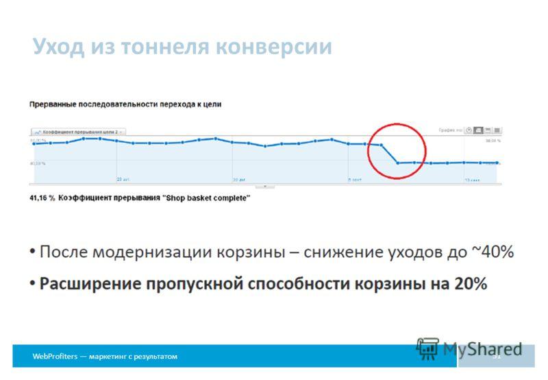 WebProfiters маркетинг с результатом Уход из тоннеля конверсии 31