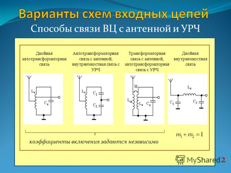 Способы связи ВЦ с антенной и УРЧ 2 Двойная автотрансформаторная связь Автотрансформаторная связь с антенной, внутриемкостная связь с УРЧ Трансформаторная связь с антенной, автотрансформаторная связь с УРЧ Двойная внутриемкостная связь коэффициенты в