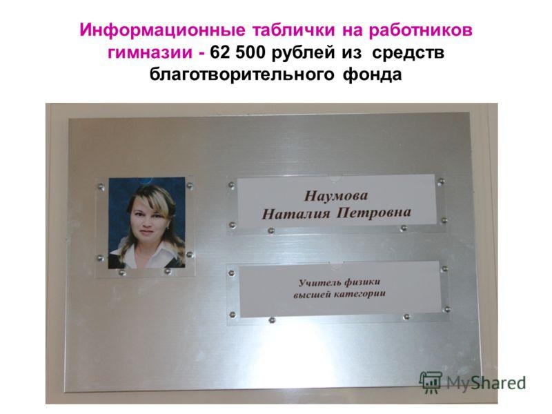 Информационные таблички на работников гимназии - 62 500 рублей из средств благотворительного фонда