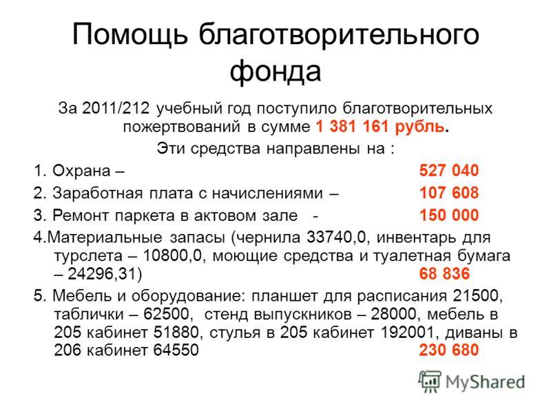 Помощь благотворительного фонда За 2011/212 учебный год поступило благотворительных пожертвований в сумме 1 381 161 рубль. Эти средства направлены на : 1. Охрана – 527 040 2. Заработная плата с начислениями – 107 608 3. Ремонт паркета в актовом зале