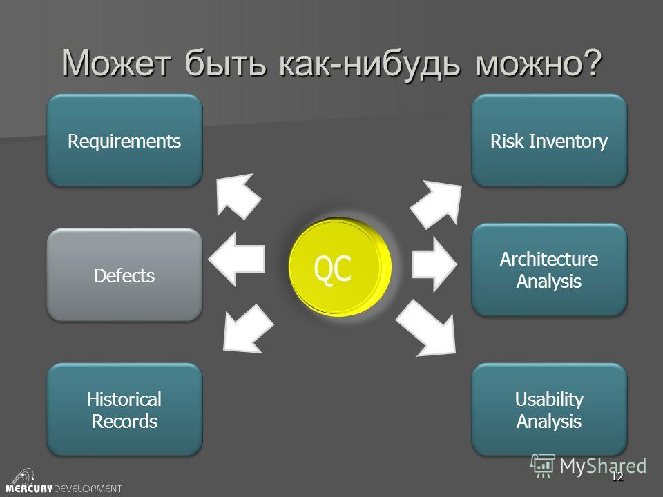 12 Может быть как-нибудь можно? Requirements Defects Risk Inventory Historical Records Usability Analysis Architecture Analysis