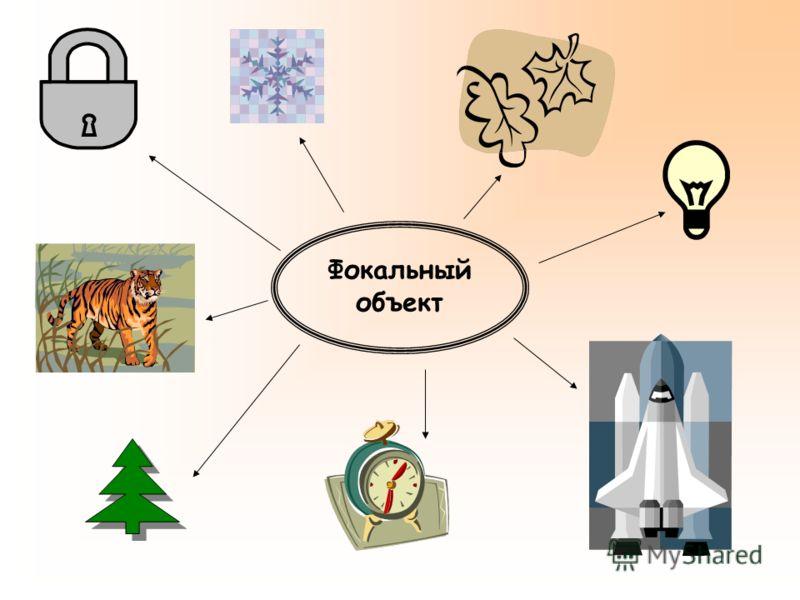 Традиционный алгоритм включает следующий порядок действий: Выбор фокального объекта (техническое устройство, рекламная продукция, деловое мероприятие) Выбор случайных объектов – одного или нескольких (с учетом рекомендаций) Словесное описание существ