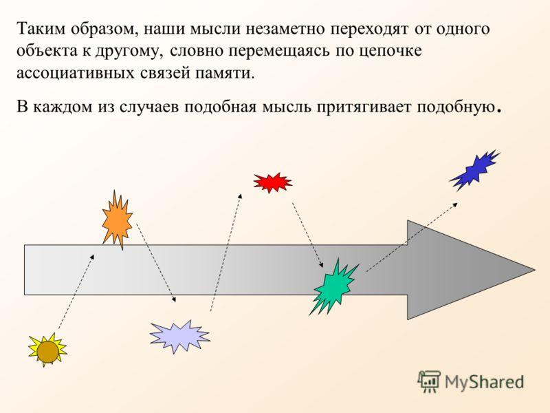 Значение модели спектра мышления Высокий фокус внимания связан с абстрактным, концептуальным мышлением и формированием обобщений, общих понятий. Низкий фокус ассоциируется с конкретным, субъективным мышлением. Формирование единого образа, или концепт